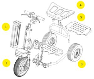 Einzelteile des Elektro-Miniscooters byco-plus